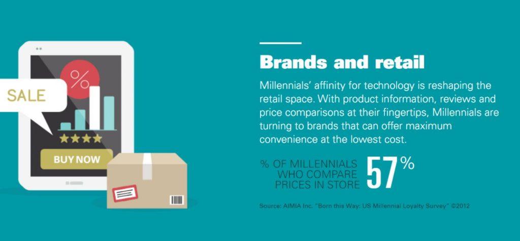 *Infographic via Goldman Sachs