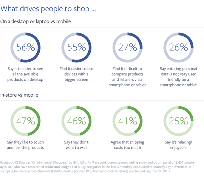 what-drives-people-to-shop-clearpier