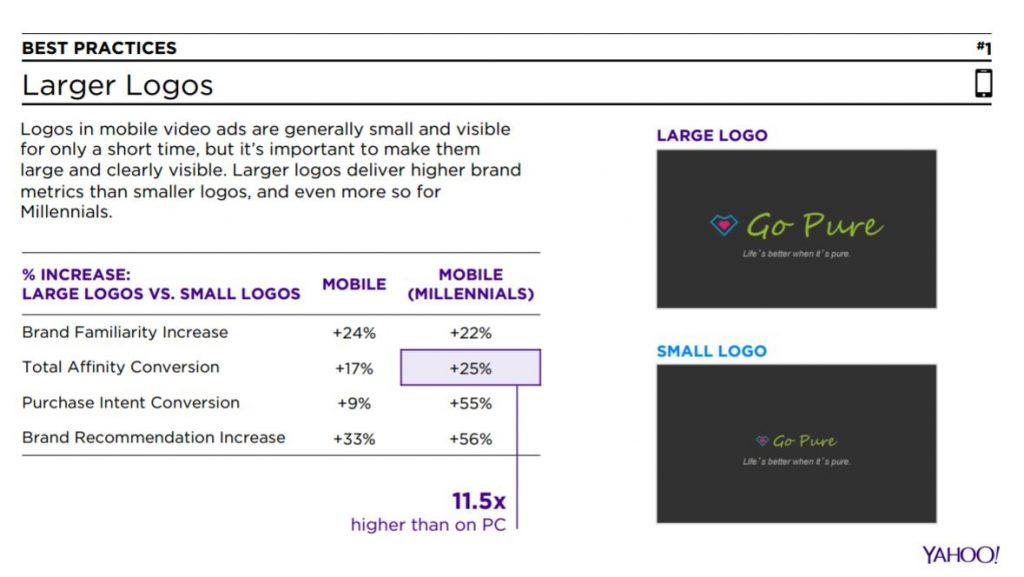 yahoo-large-logos