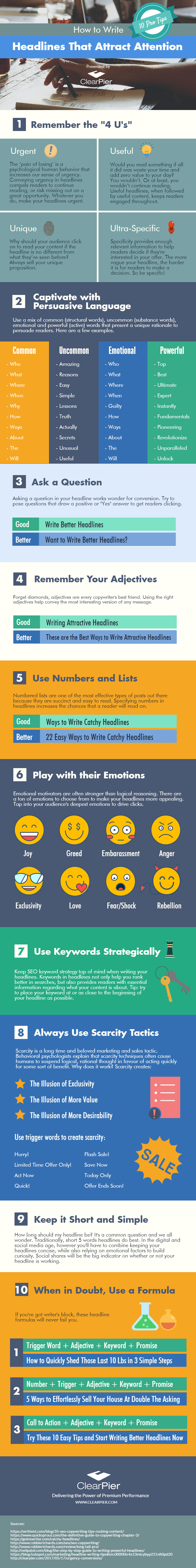 How to write headlines that attract attention, an infographic
